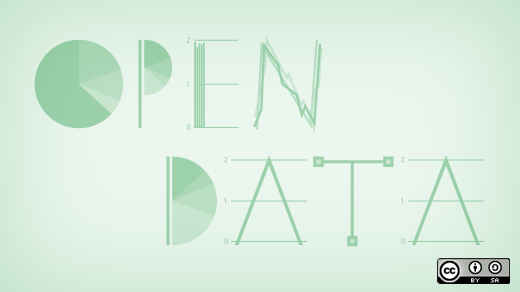 OpenSourceWay - CC by-sa