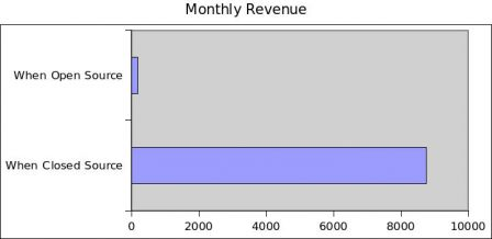 MonthlyRevenue.jpg