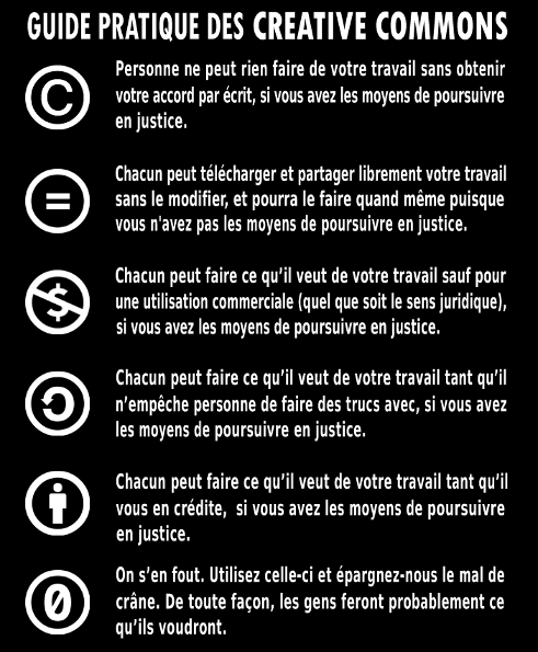 CC Guide Fr - peupleLà