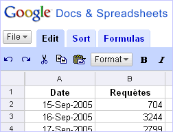 Google Spreadsheets Screenshot