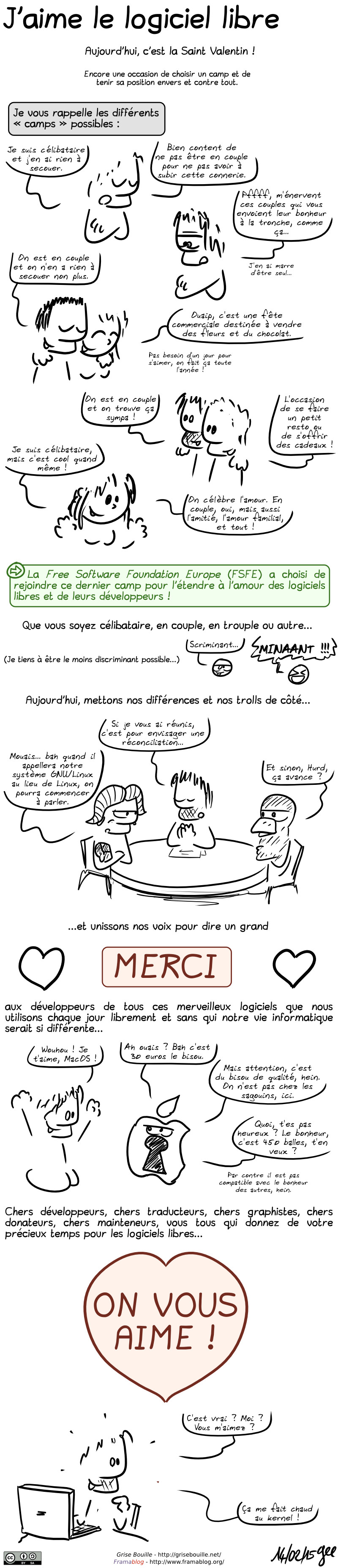 dm_001_jaime_le_logiciel_libre
