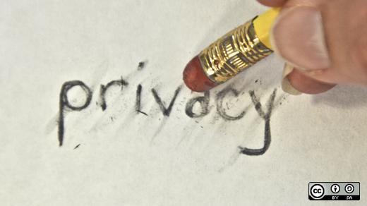 privacyErased