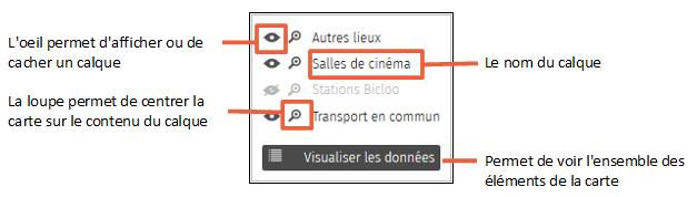 umap_selecteur_calques