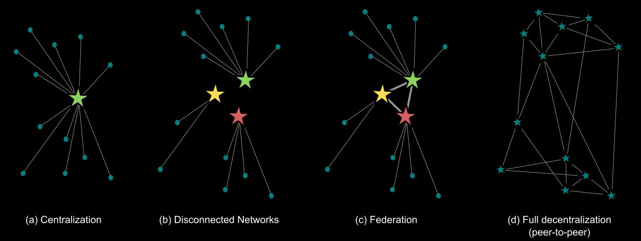 networks_black