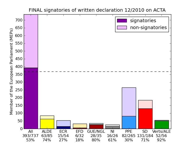 graph_signatures13032010