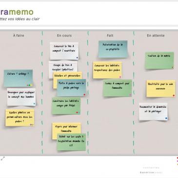 Framemo: un tableau pour vos tempêtes de cerveaux!