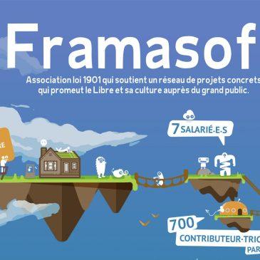 Framasoft: on vous a fait un dessin!