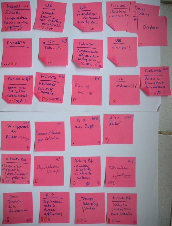 Multiples post-its