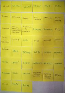 Post-its instances