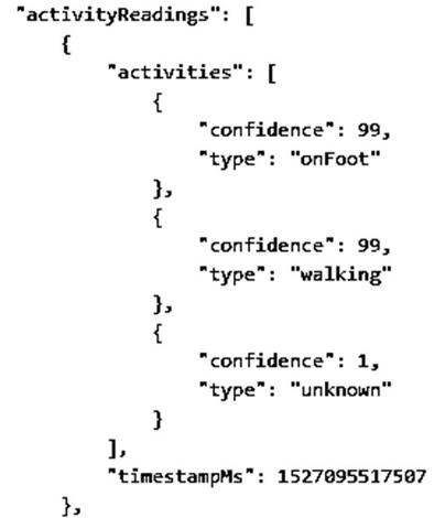 code renvoyé aux serveurs : la localisation d'un utilisateur