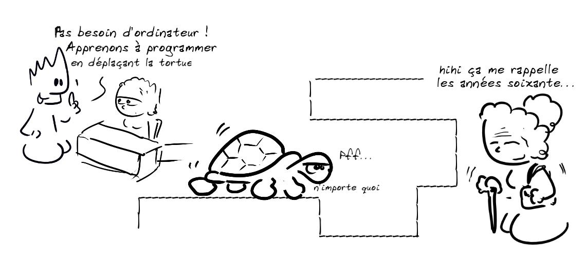 Un personnage dit : pas besoin d'ordinateur ! Apprenons à programmer en déplaçant la tortue ! la tortue : pffff, n'importe quoi.... Et une mémé : hihi, ça me rappelle les années soixante...