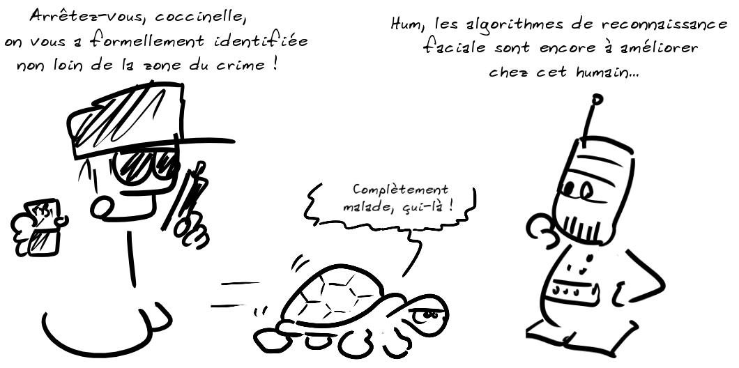 Un policier dit à une tortue : arrêtez-vous, coccinelle ! On vous a formellement identifiée non loin de la zone du crime ! La tortue : complètement malade, çui-là ; un robot commente : hum, les algorithmes de reconnaissance faciale sont encore à améliorer chez cet humain...