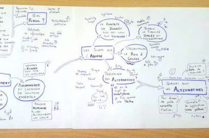 notes au tableau blanc pour amener à l'échange autour des pratiques des personnes avec lesquelles Maïwann s'est entretenue