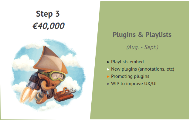 Step 3 - plugins playlists - Peertube